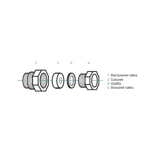 Конструкция сальника для ввода кабеля в трубу